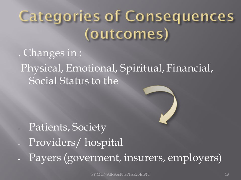 Categories of Consequences (outcomes)