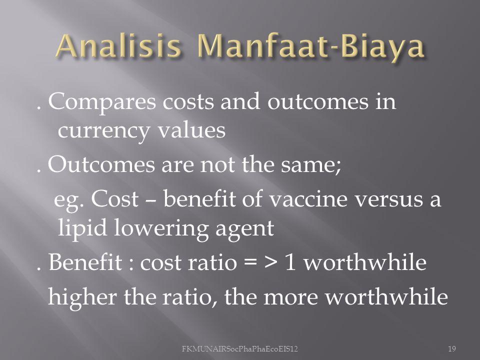 Analisis Manfaat-Biaya