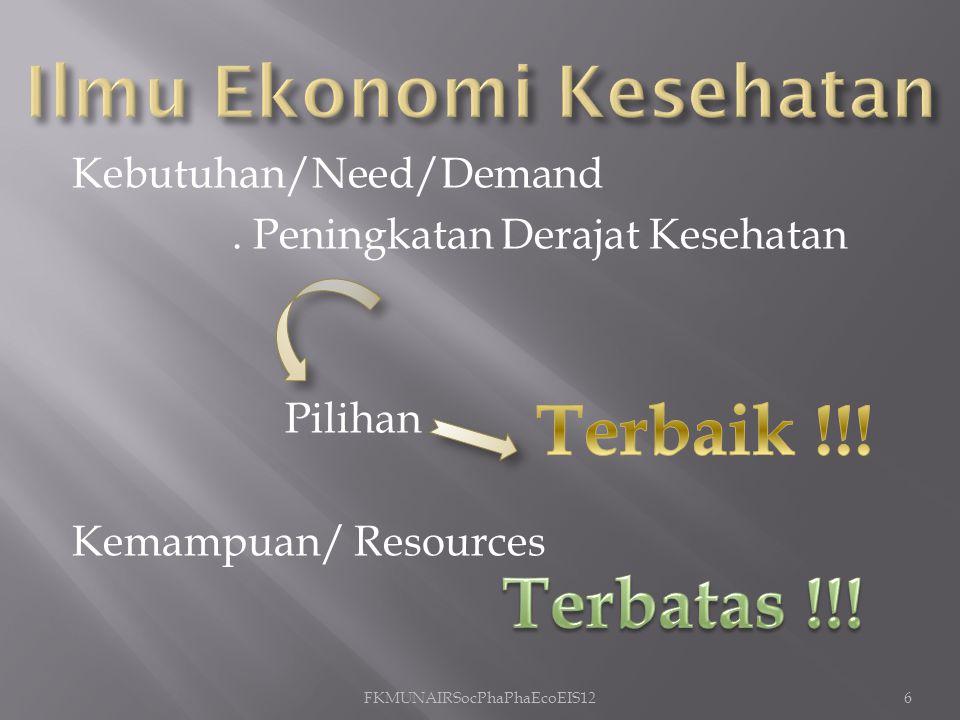 Ilmu Ekonomi Kesehatan