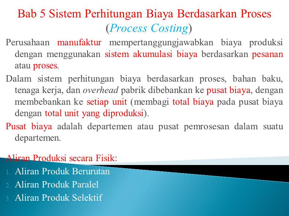 Bab 5 Sistem Perhitungan Biaya Berdasarkan Proses (Process Costing)