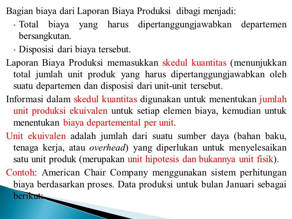 Bagian biaya dari Laporan Biaya Produksi dibagi menjadi: