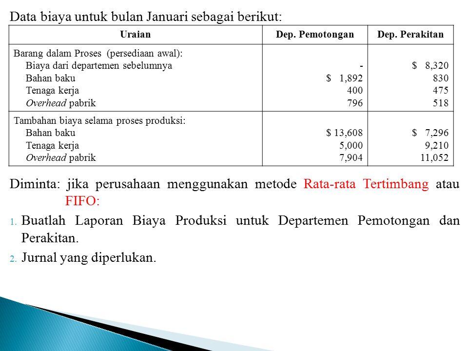 Data biaya untuk bulan Januari sebagai berikut: