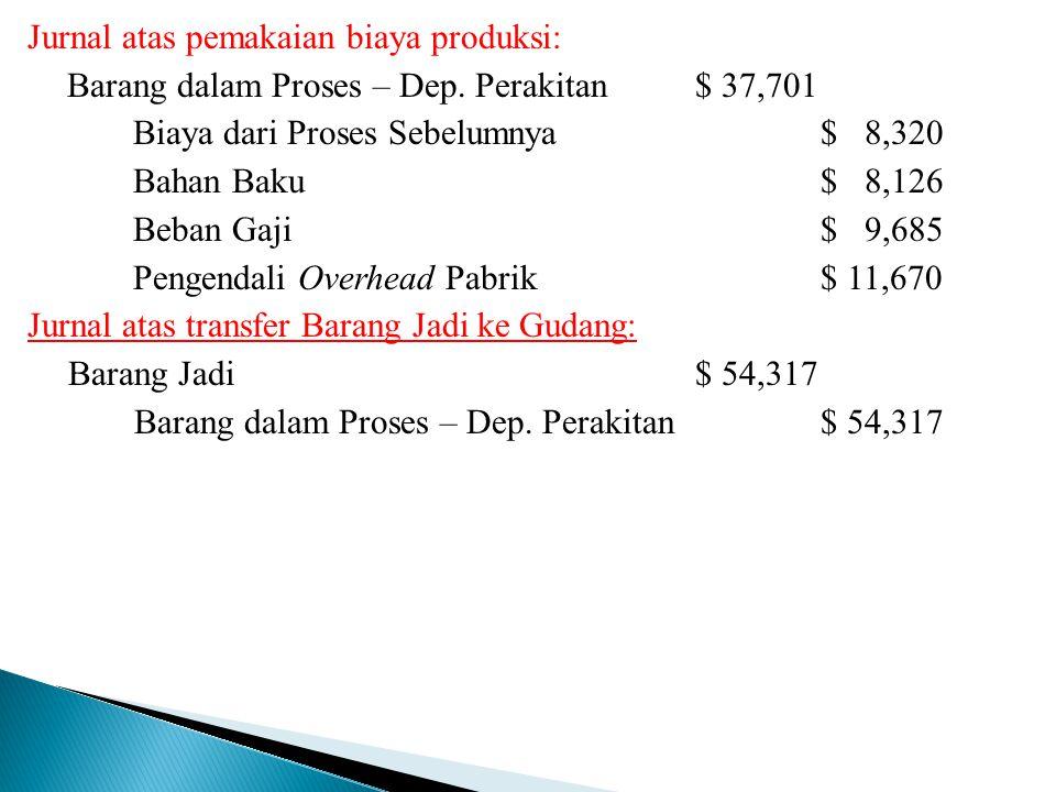 Jurnal atas pemakaian biaya produksi: Barang dalam Proses – Dep