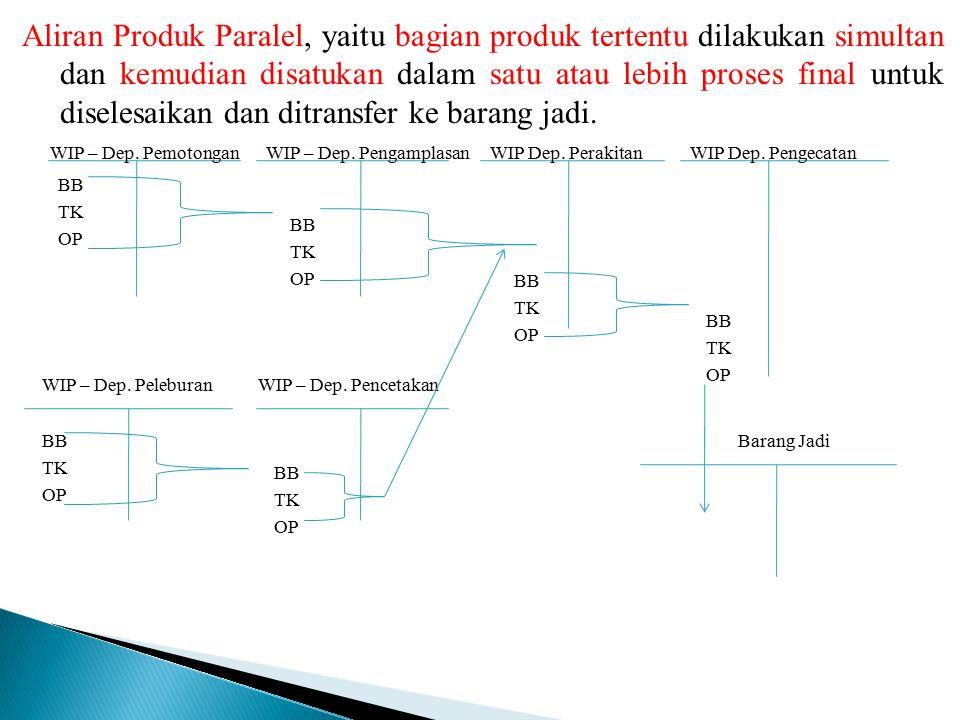 Aliran Produk Paralel, yaitu bagian produk tertentu dilakukan simultan dan kemudian disatukan dalam satu atau lebih proses final untuk diselesaikan dan ditransfer ke barang jadi.