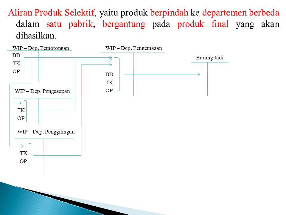 Aliran Produk Selektif, yaitu produk berpindah ke departemen berbeda dalam satu pabrik, bergantung pada produk final yang akan dihasilkan.