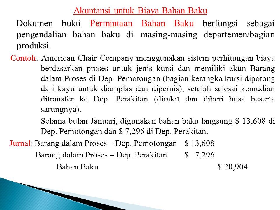 Akuntansi untuk Biaya Bahan Baku