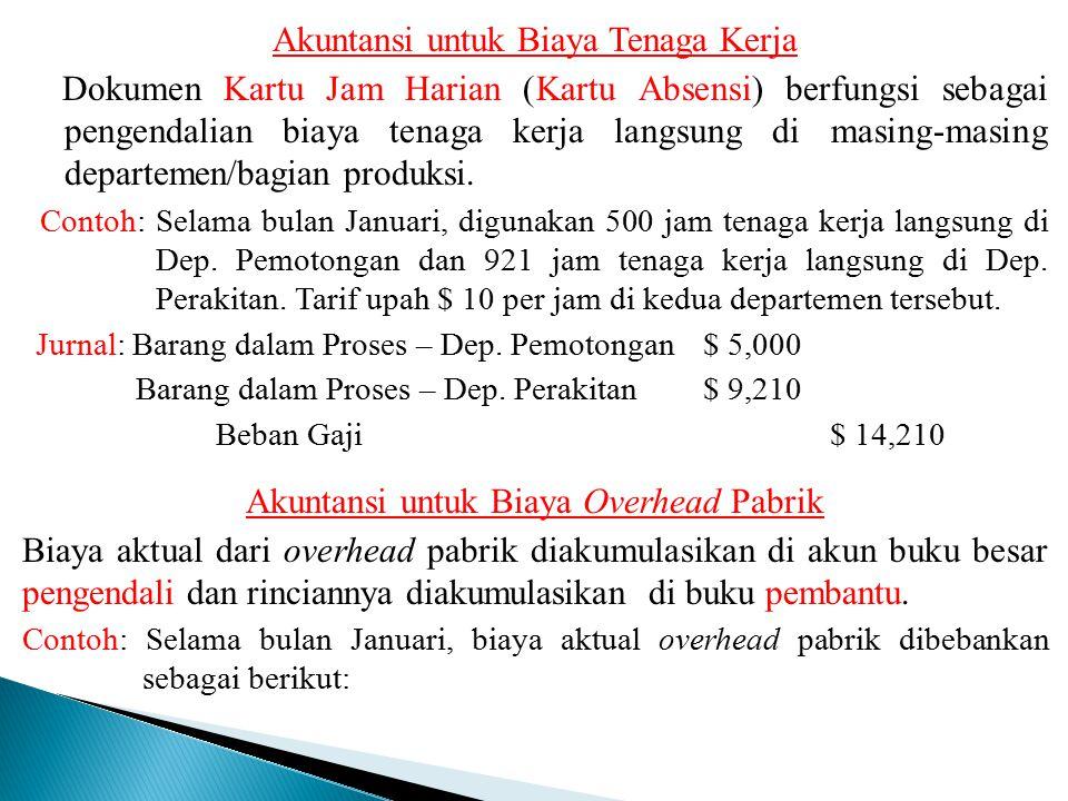 Akuntansi untuk Biaya Tenaga Kerja