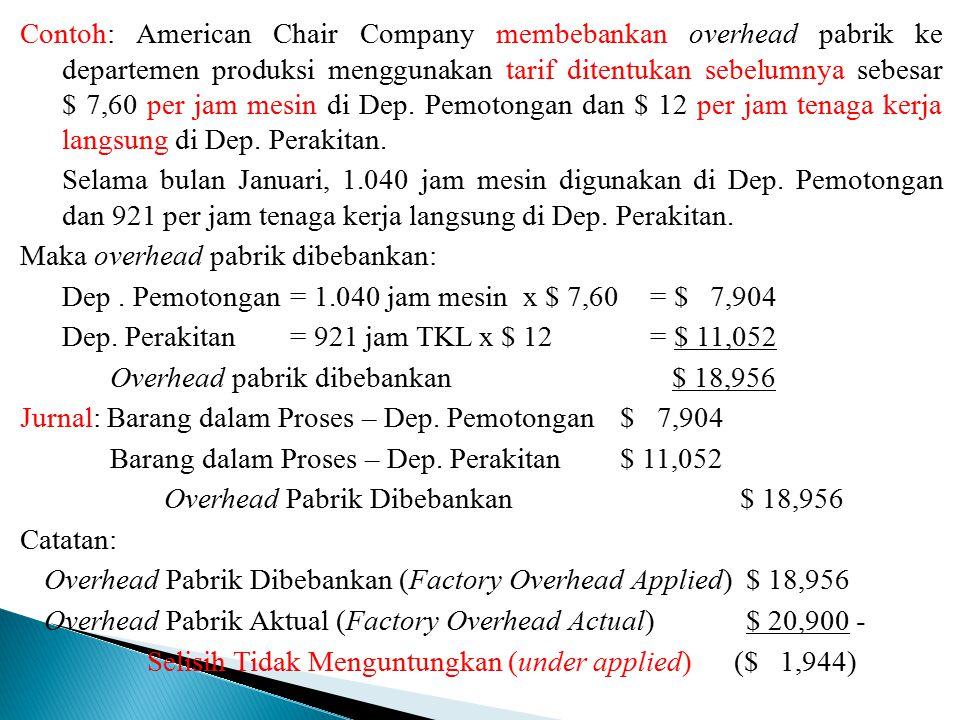 Contoh: American Chair Company membebankan overhead pabrik ke departemen produksi menggunakan tarif ditentukan sebelumnya sebesar $ 7,60 per jam mesin di Dep.