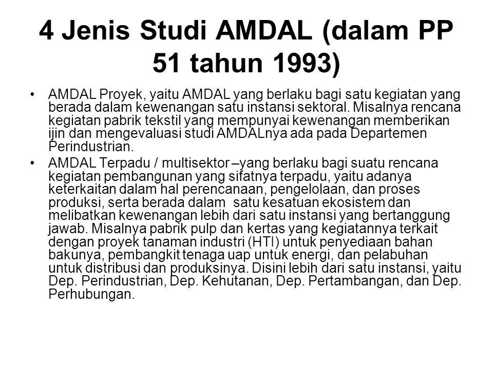 4 Jenis Studi AMDAL (dalam PP 51 tahun 1993)