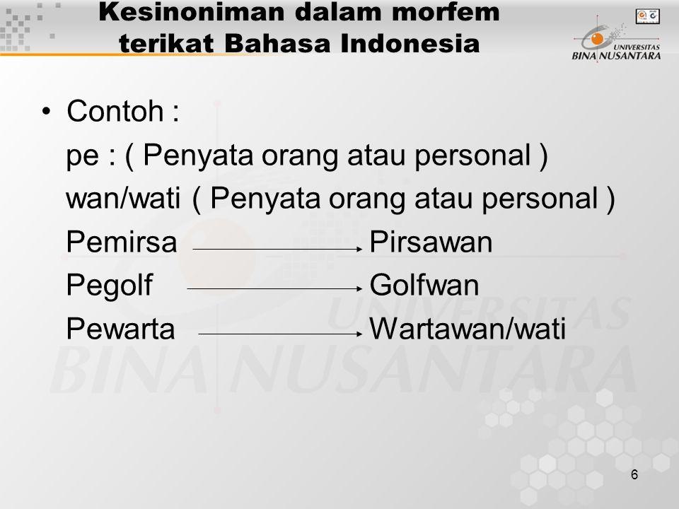 Kesinoniman dalam morfem terikat Bahasa Indonesia