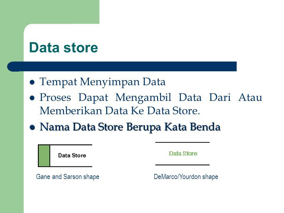 Data store Tempat Menyimpan Data