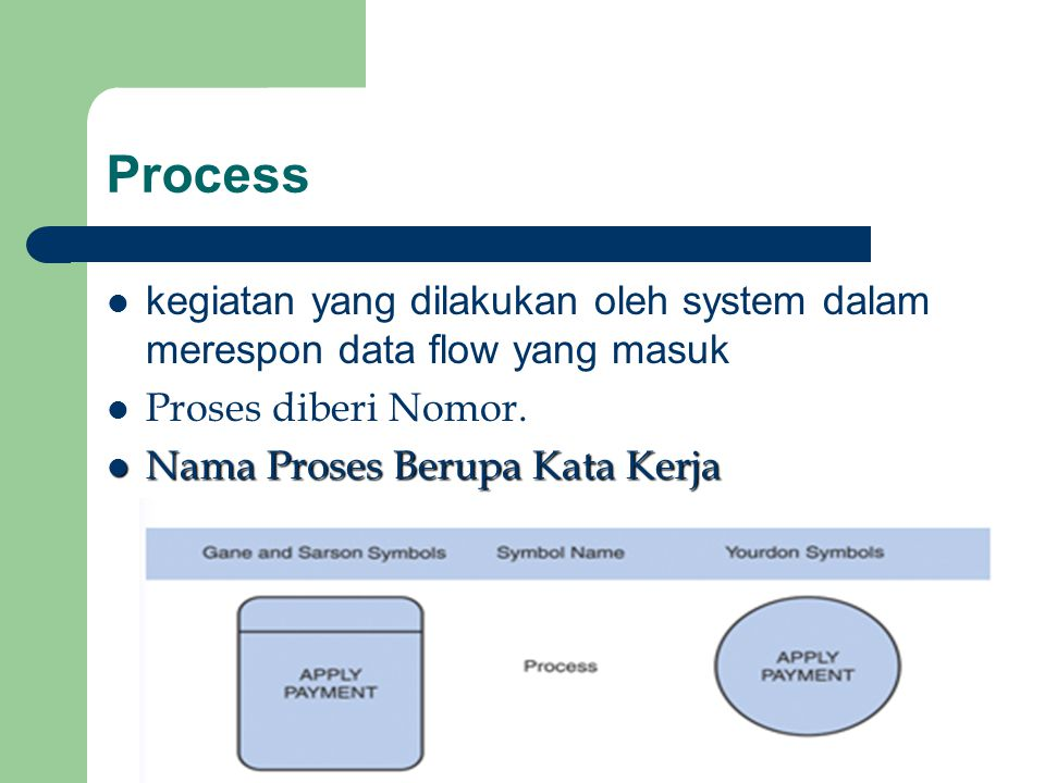 Process kegiatan yang dilakukan oleh system dalam merespon data flow yang masuk. Proses diberi Nomor.