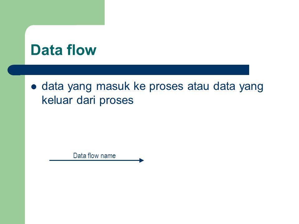 Data flow data yang masuk ke proses atau data yang keluar dari proses
