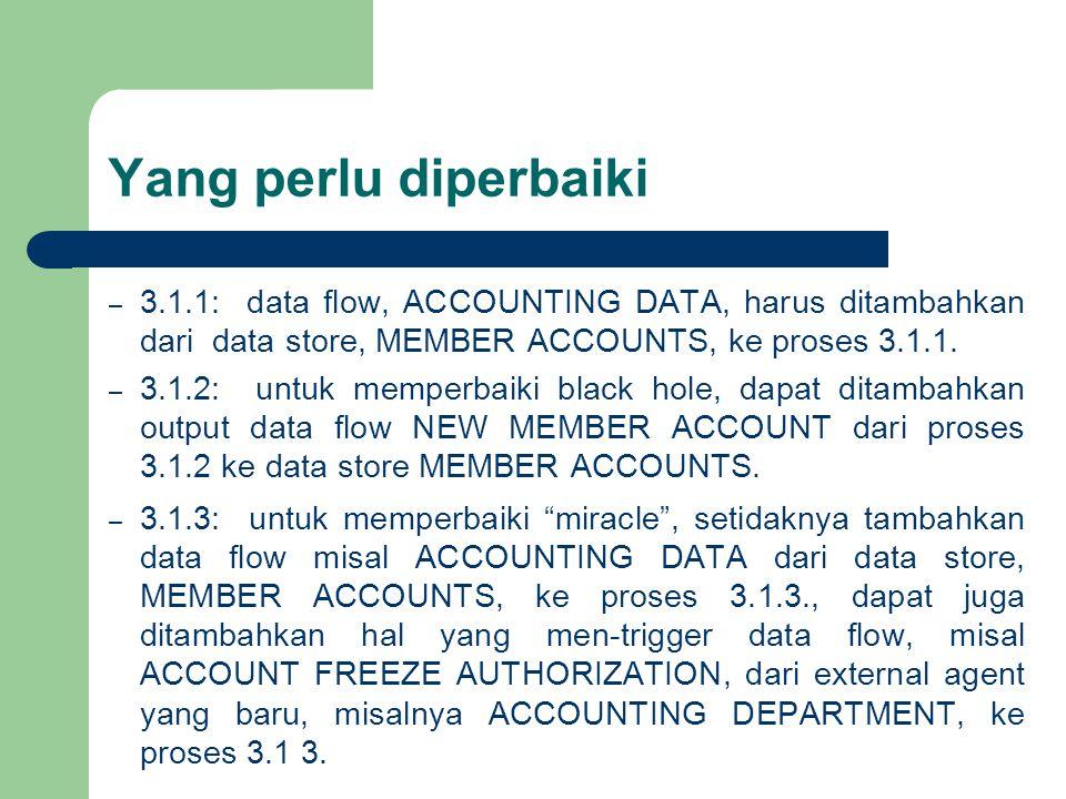 Yang perlu diperbaiki 3.1.1: data flow, ACCOUNTING DATA, harus ditambahkan dari data store, MEMBER ACCOUNTS, ke proses 3.1.1.