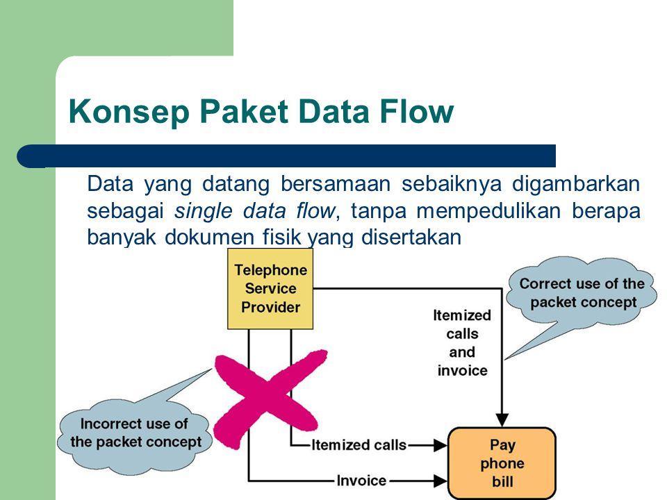 Konsep Paket Data Flow