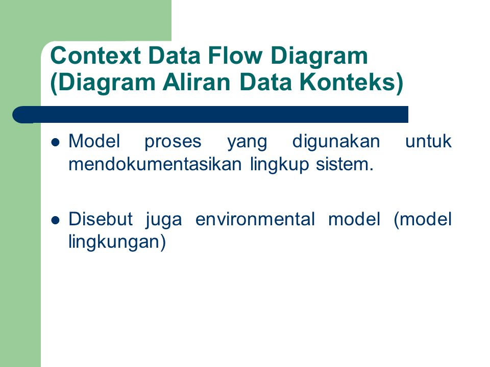 Context Data Flow Diagram (Diagram Aliran Data Konteks)
