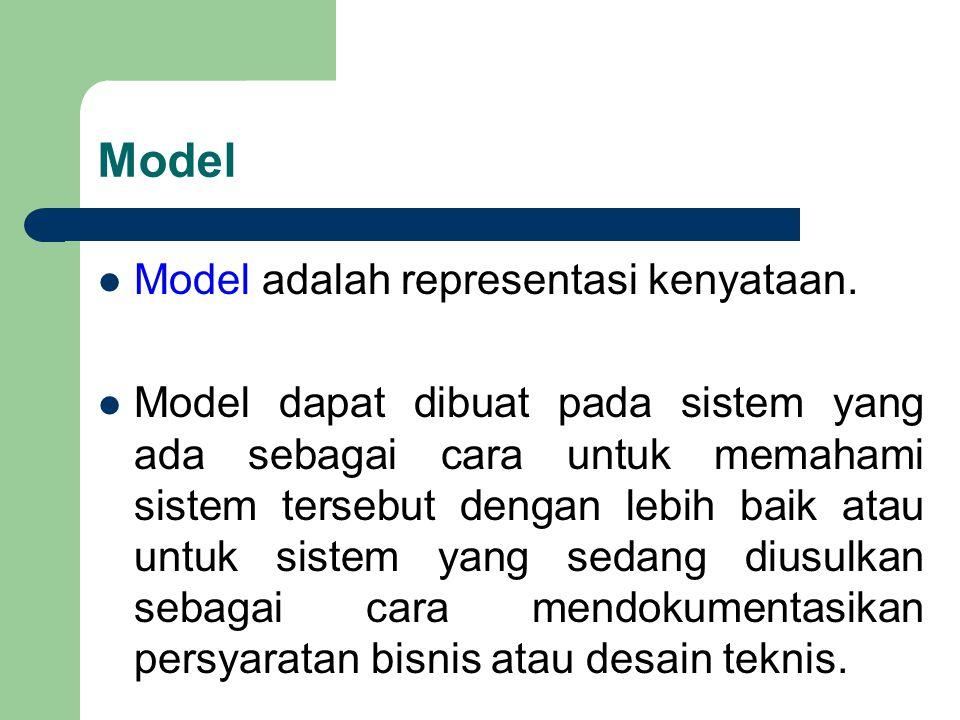Model Model adalah representasi kenyataan.