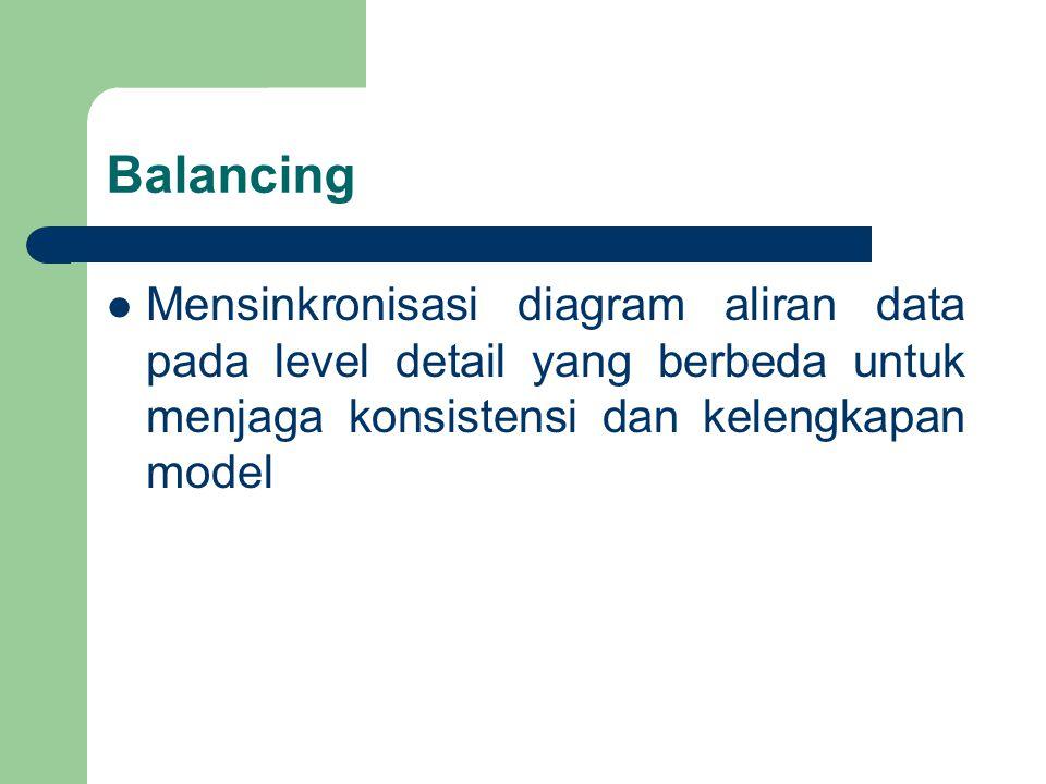 Balancing Mensinkronisasi diagram aliran data pada level detail yang berbeda untuk menjaga konsistensi dan kelengkapan model.