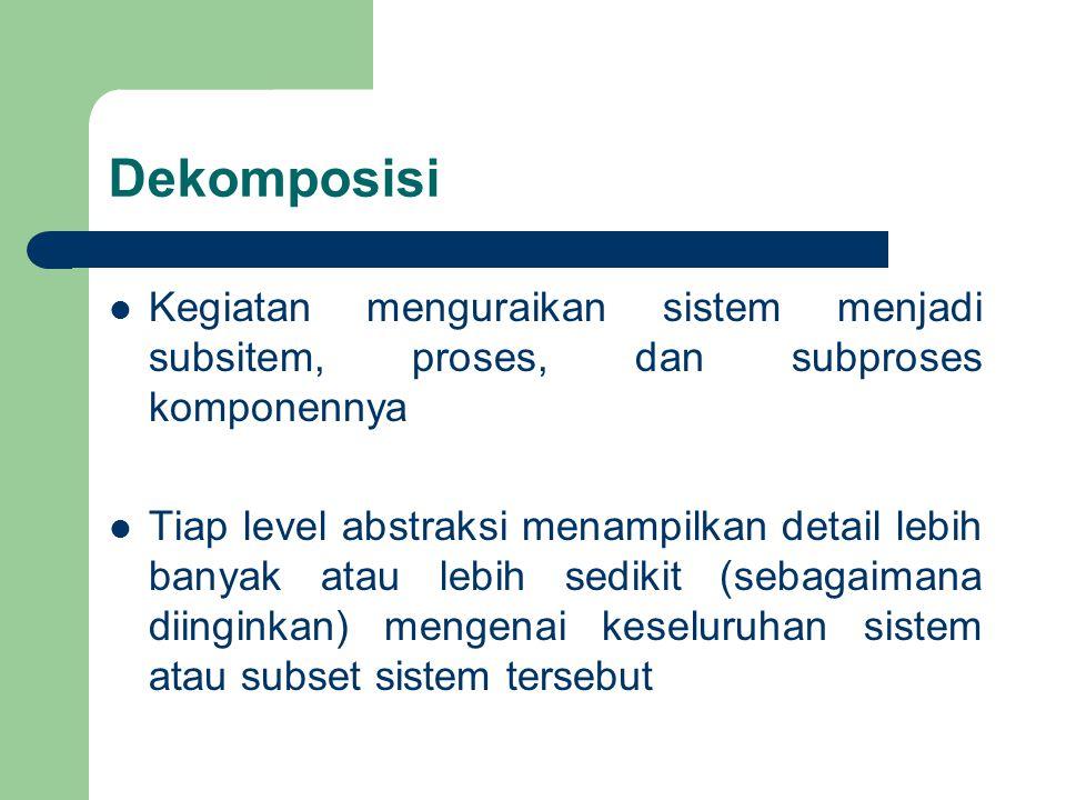 Dekomposisi Kegiatan menguraikan sistem menjadi subsitem, proses, dan subproses komponennya.