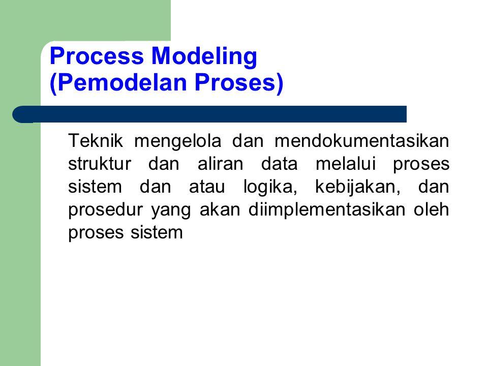 Process Modeling (Pemodelan Proses)