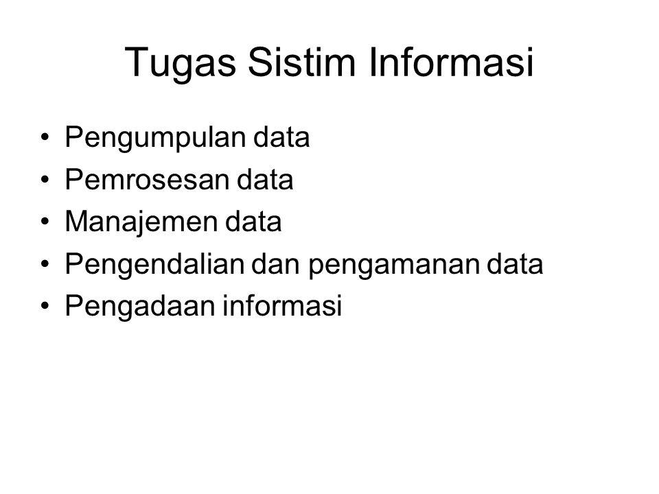 Tugas Sistim Informasi