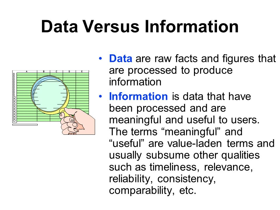information vs data processing Data and information: definitions, types and meaning – from unstructured data to actionable information and tangible value without a doubt you use one or more of the following terms constantly: data, information, content and knowledge moreover, chance is high you have read about or work with.