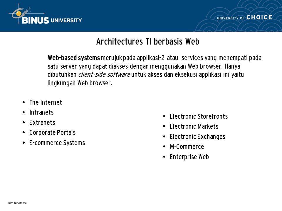 Architectures TI berbasis Web