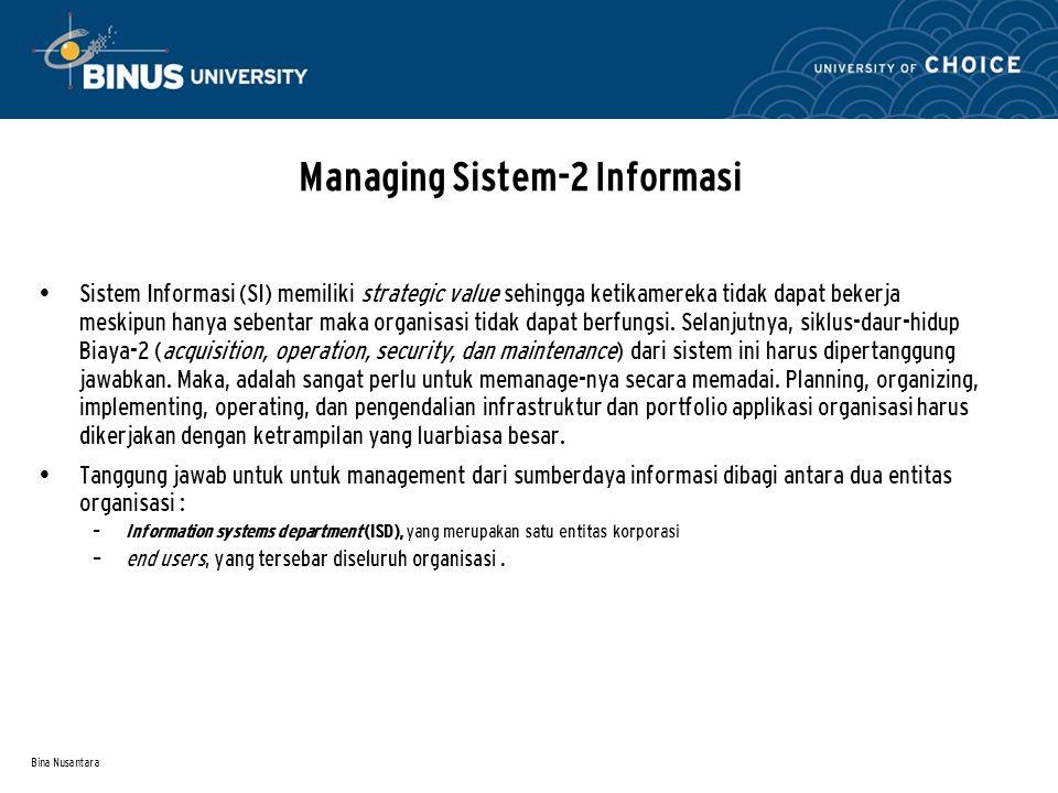 Managing Sistem-2 Informasi