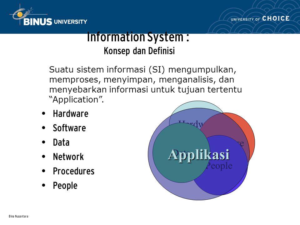 Information System : Konsep dan Definisi