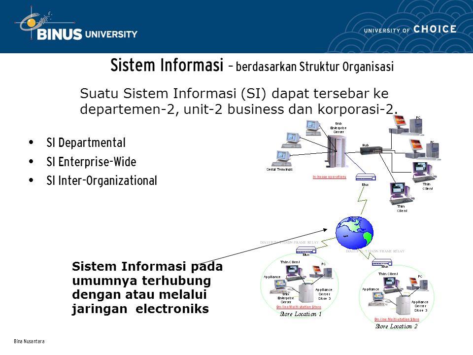 Sistem Informasi – berdasarkan Struktur Organisasi