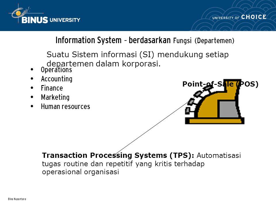 Information System – berdasarkan Fungsi (Departemen)