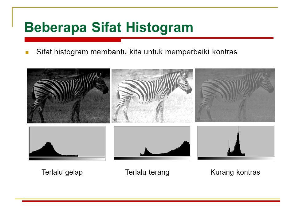 Beberapa Sifat Histogram