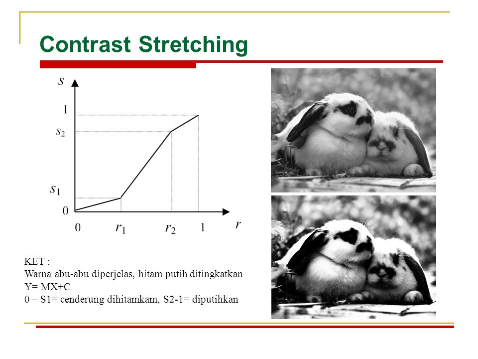 Contrast Stretching KET :