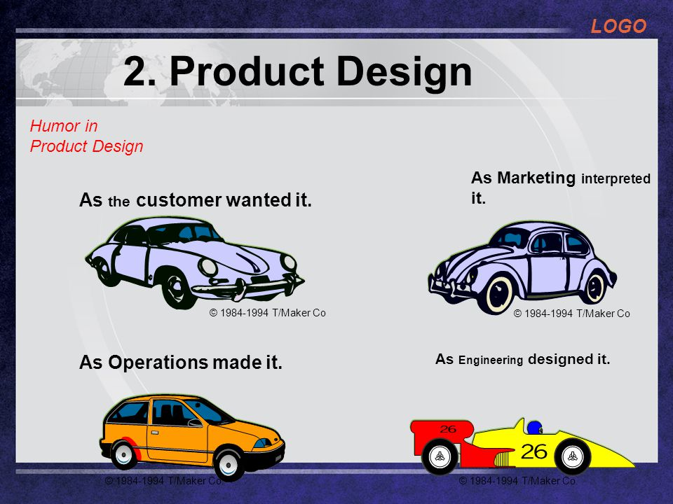 2. Product Design As the customer wanted it. As Operations made it.