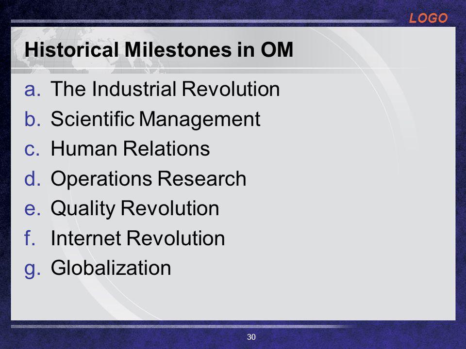 Historical Milestones in OM