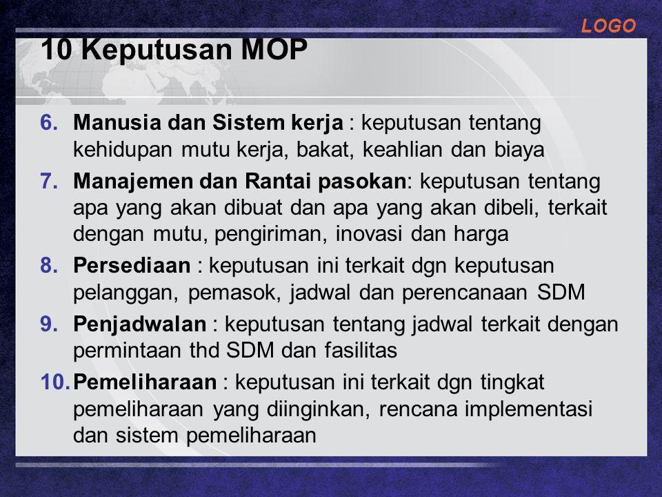10 Keputusan MOP Manusia dan Sistem kerja : keputusan tentang kehidupan mutu kerja, bakat, keahlian dan biaya.