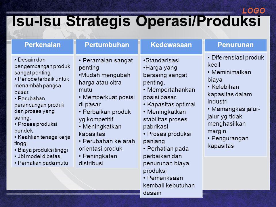 Isu-Isu Strategis Operasi/Produksi