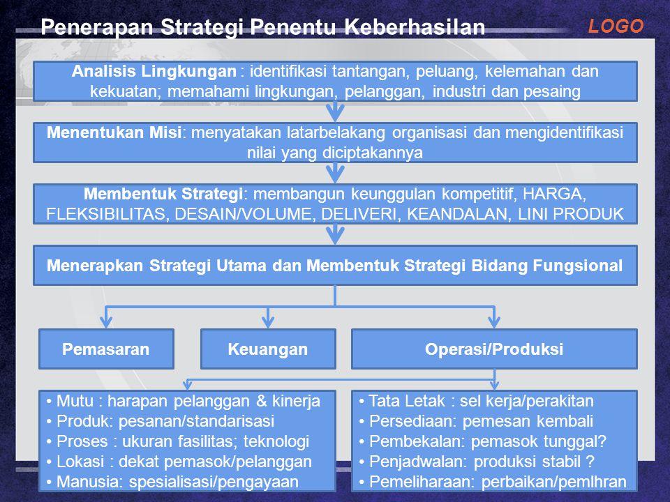 Penerapan Strategi Penentu Keberhasilan