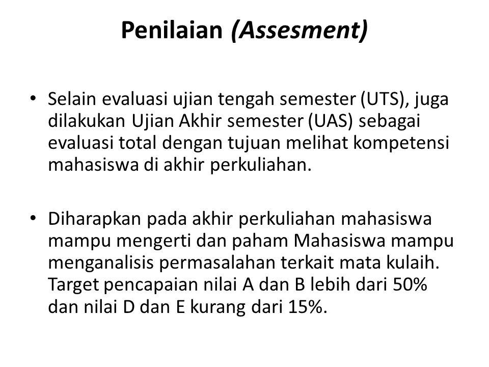 Penilaian (Assesment)