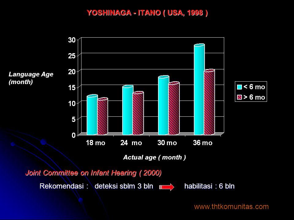 YOSHINAGA - ITANO ( USA, 1998 )