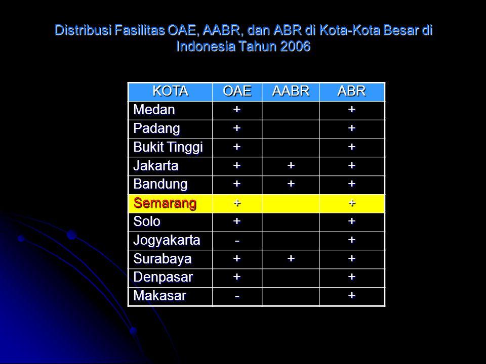 Distribusi Fasilitas OAE, AABR, dan ABR di Kota-Kota Besar di Indonesia Tahun 2006