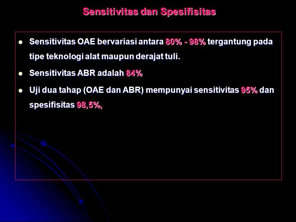 Sensitivitas dan Spesifisitas
