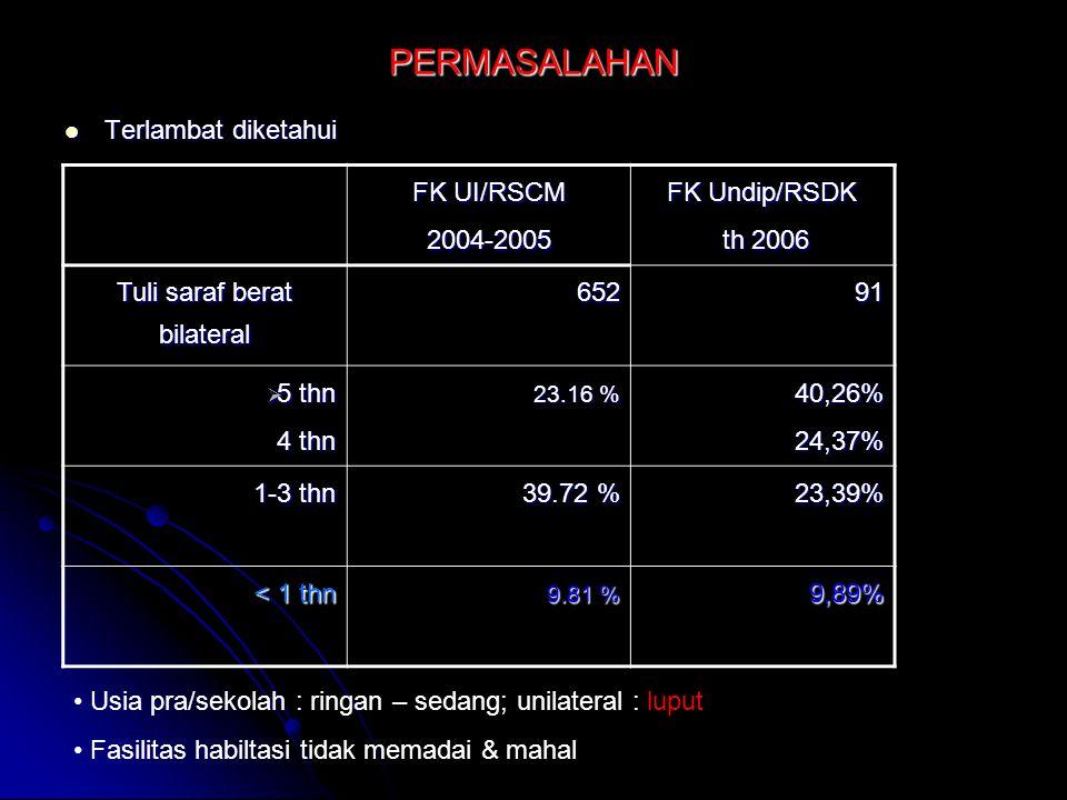 Tuli saraf berat bilateral