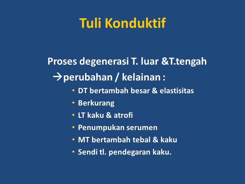 Tuli Konduktif Proses degenerasi T. luar &T.tengah