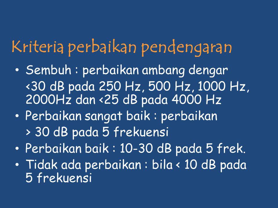 Kriteria perbaikan pendengaran