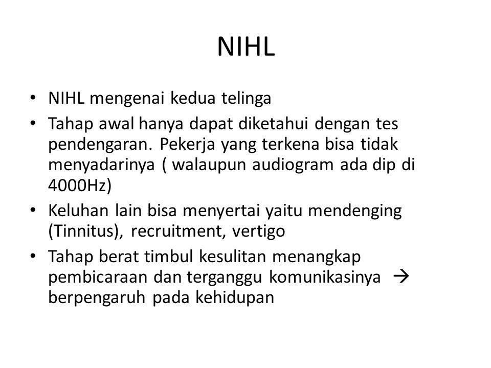 NIHL NIHL mengenai kedua telinga
