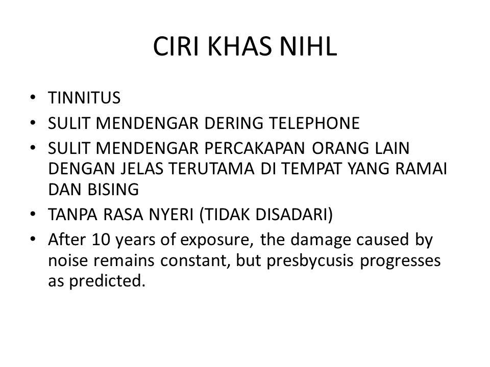 CIRI KHAS NIHL TINNITUS SULIT MENDENGAR DERING TELEPHONE