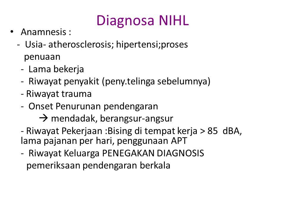 Diagnosa NIHL Anamnesis : - Usia- atherosclerosis; hipertensi;proses