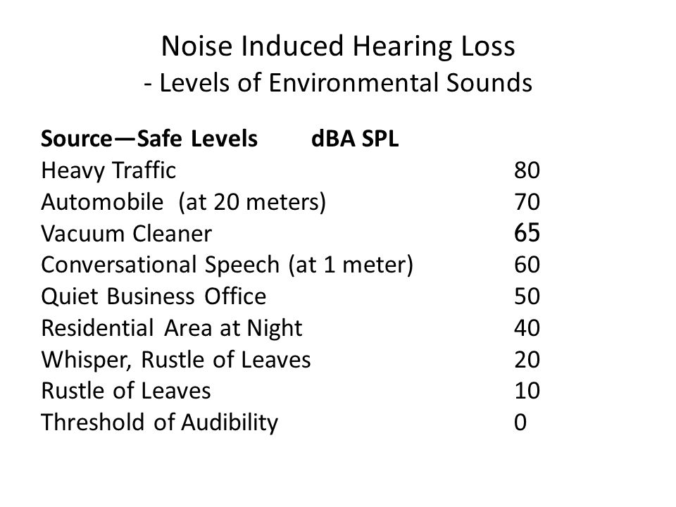 Noise Induced Hearing Loss - Levels of Environmental Sounds