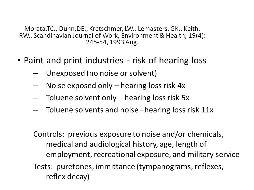 Paint and print industries - risk of hearing loss